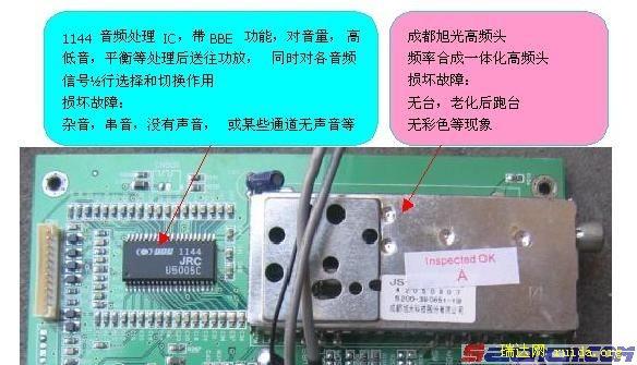 华玉(小李)电器维修服务部成立于1993年,从事视频类,音频类,无线电台类,网络类等家用电器的维修与改进工作。 服务项目:专业监控设备安装维护、专业水电安装维修。高中低端电视机(含等离子、液晶),电脑,显示器,录像/摄像机,CD/VCD/DVD/EVD等激光机,刻录机,收音机,无线电台,手机,洗衣机,热水器,消毒柜,微波炉,电磁炉,煤气灶等各类家用大小电器维修与改进。 报修热线:电话/微信:15078388292 李师傅。微信:hy928-net 送修地址: