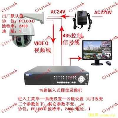 云台的接线图如下图: 16路嵌入式硬盘录像机cq-17016