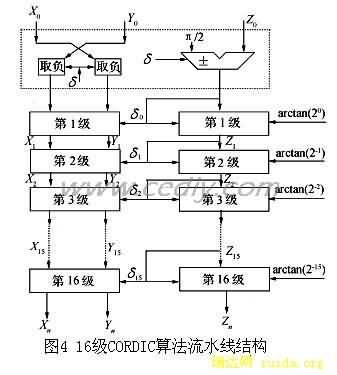 lt494变频电路图