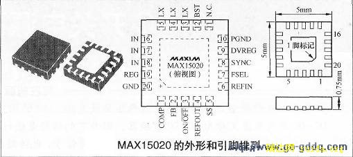 参数符号 技术参数说明 典型值 Vin 输人电压范围 7.5V~40V Ishdn 停机模式待机电流 ≤15 μA Fsw 自振荡频率由1 7脚设定 300kHz/500kHz Fsync 外同步频率范围,7脚与19脚相连 100kHz~500kHz DMAx 最大占空比,自振荡,Fsw=300kHz 90% Iilim 逐周期限流控制阈值 3.5A UVLOrising 欠压锁定阈值,电压渐升 ≤7.45V UVLOealling 欠压锁定阈值,电压渐降 ≥7.