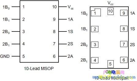 fsa2267a模拟开关电路 -pdf,fsa2267a中文资料,fsa2267a参数 数据,fsa